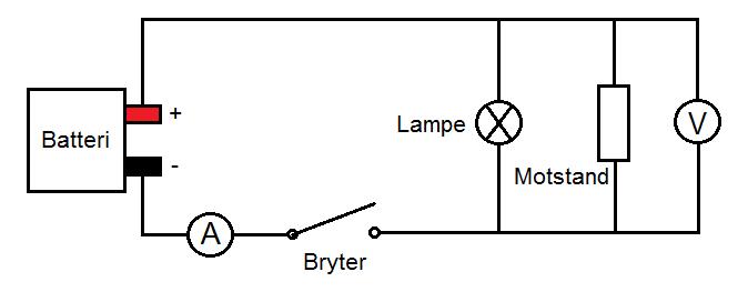 Hva menes med at en elektrisk krets er sluttet