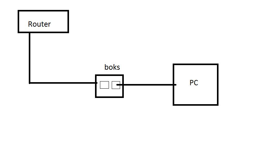l u00f8st  nettverksuttak koblingsboks  fra claes ohlson - hjemmenettverk