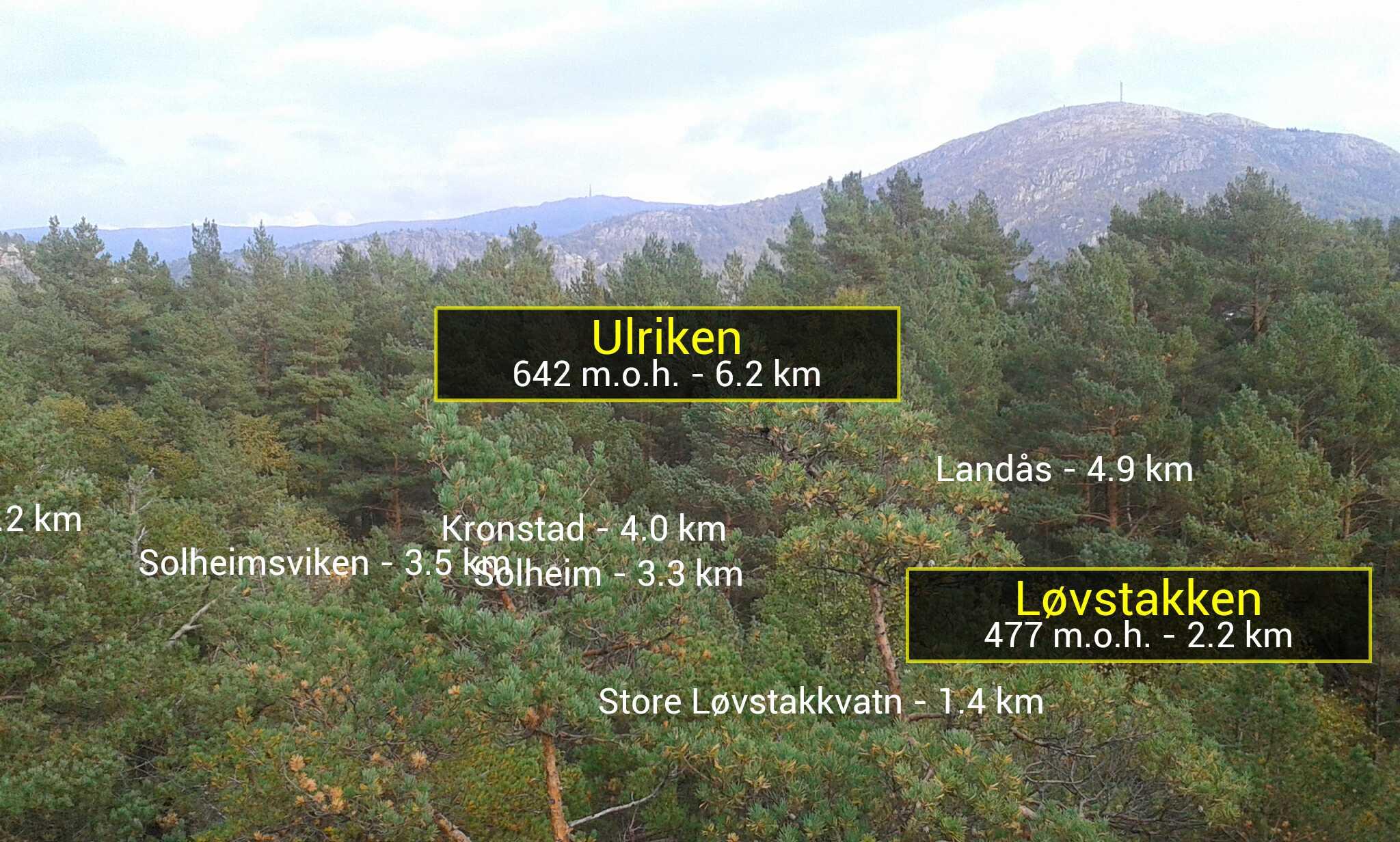 oversikt over norske datingsider Kongsvinger