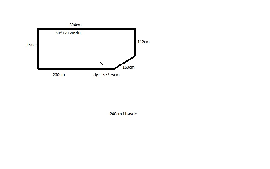 Hvordan regne kvadratmeter av en vegg